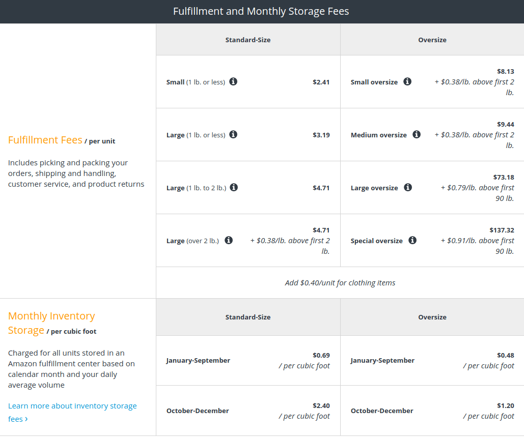 Amazon_fulfillment_storage_fee