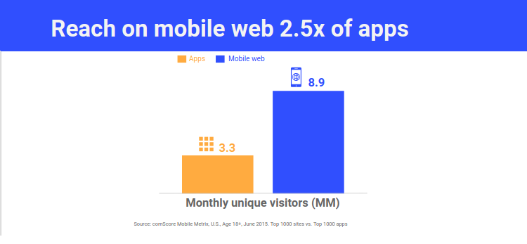 Mobile_web_maximum_reach_PWA